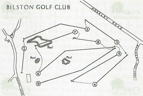 Layout of The Golf Course